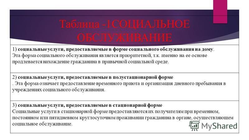 Презентация на тему Министерство общего и профессионального  6 Таблица 1СОЦИАЛЬНОЕ ОБСЛУЖИВАНИЕ