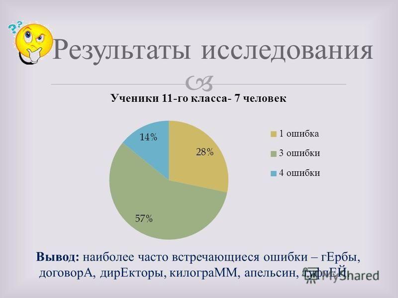 Результаты исследования Вывод : наиболее часто встречающиеся ошибки – г Ербы, договорА, дир Екторы, килограммММ, апельсинн, туфлЕЙ.