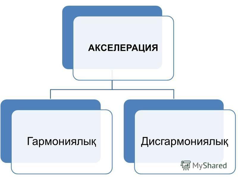 АКСЕЛЕРАЦИЯ ГармониялықДисгармониялық
