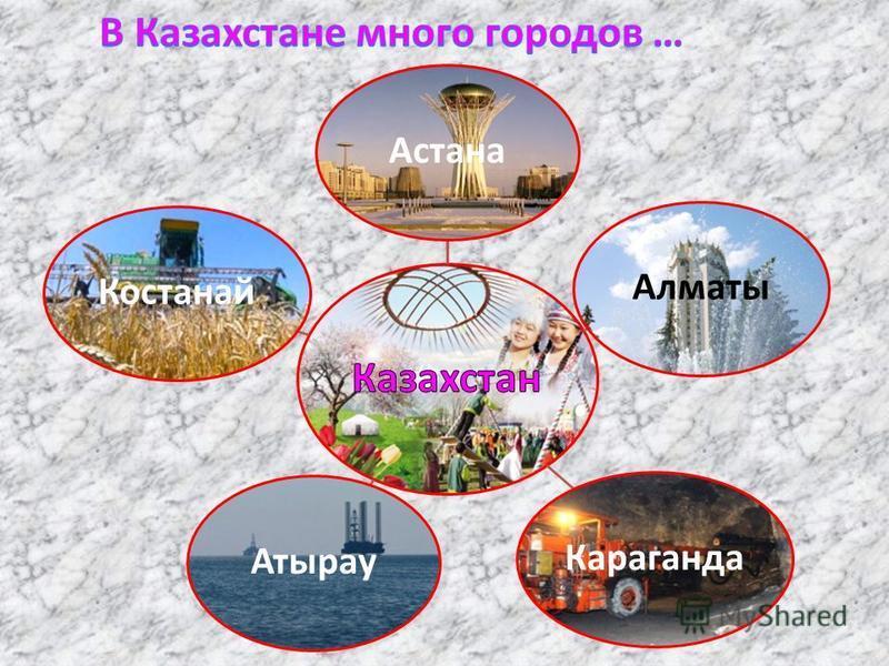Астана АлматыКараганда АтырауКостанай