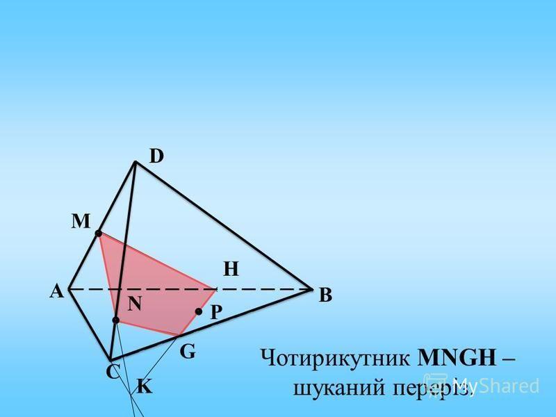 А N М Р D С В K H G Чотирикутник MNGH – шуканий переріз.