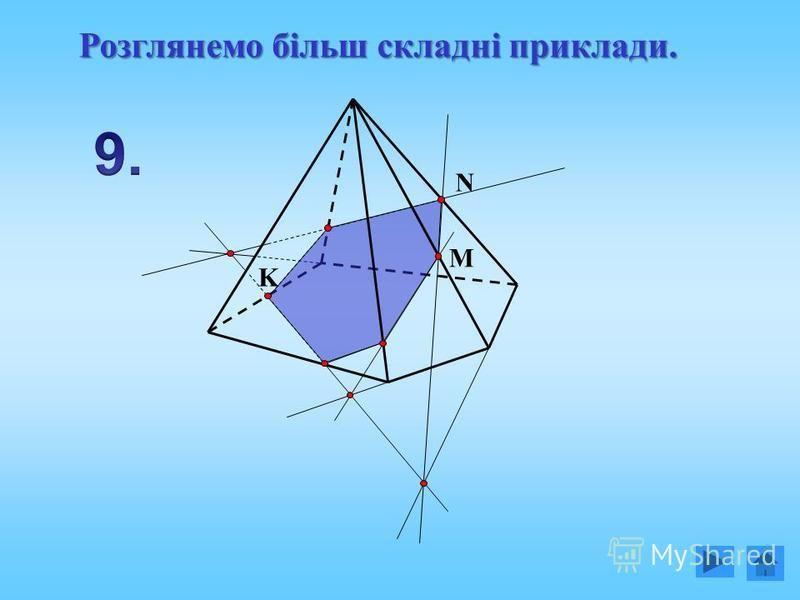 M N K Розглянемо більш складні приклади.