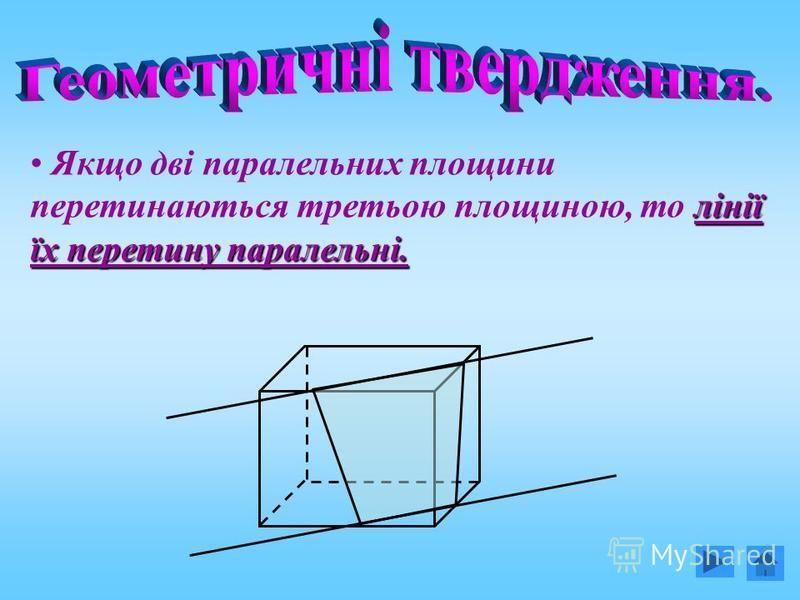 лінії їх перетину паралельні. Якщо дві паралельних площини перетинаються третьою площиною, то лінії їх перетину паралельні.