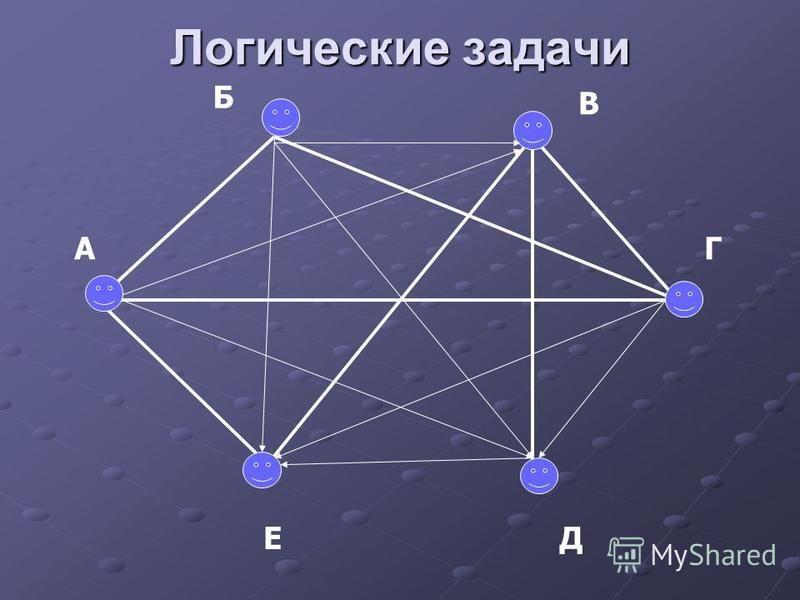 АГ Б В ЕД Логические задачи