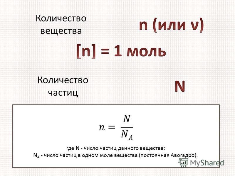 Количество вещества Количество частиц