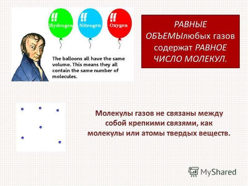 РАВНЫЕ ОБЪЕМЫлюбых газов содержат РАВНОЕ ЧИСЛО МОЛЕКУЛ.