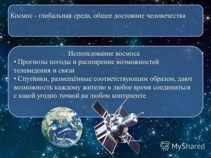 Космос - глобальная среда, общее достояние человечества Использование космоса Прогнозы погоды и расширение возможностей телевидения и связи Спутники, размещённые соответствующим образом, дают возможность каждому жителю в любое время соединиться с как