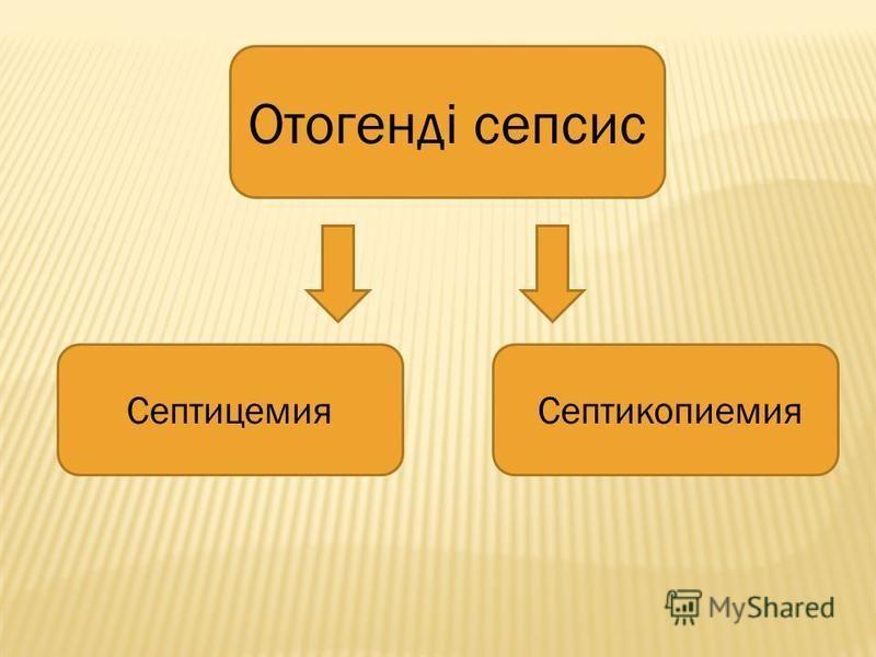 Отогенді сепсис Септицемия Септикопиемия