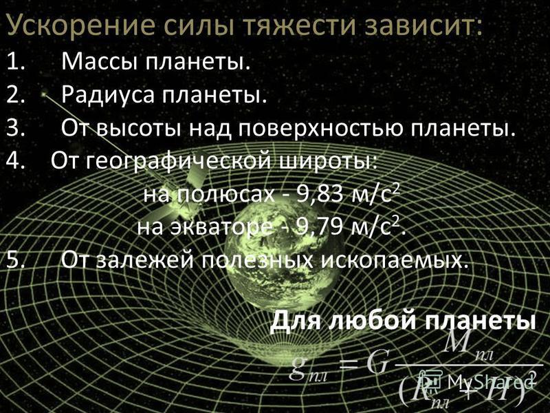 Ускорение силы тяжести зависит: 1. Массы планеты. 2. Радиуса планеты. 3. От высоты над поверхностью планеты. 4. От географической широты: на полюсах - 9,83 м/с 2 на экваторе - 9,79 м/с 2. 5. От залежей полезных ископаемых. Для любой планеты