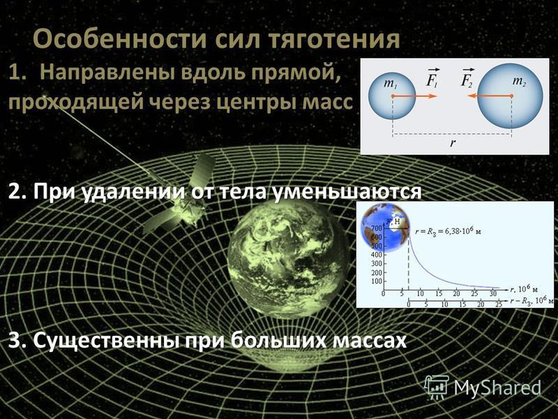 Особенности сил тяготения 1. Направлены вдоль прямой, проходящей через центры масс 2. При удалении от тела уменьшаются 3. Существенны при больших массах