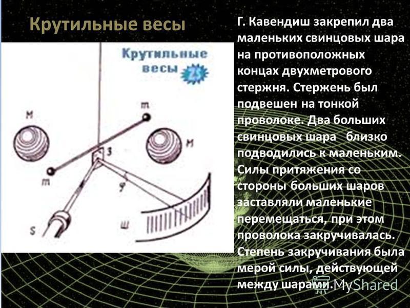 Крутильные весы Г. Кавендиш закрепил два маленьких свинцовых шара на противоположных концах двухметрового стержня. Стержень был подвешен на тонкой проволоке. Два больших свинцовых шара близко подводились к маленьким. Силы притяжения со стороны больши