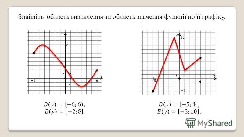 0 Множину всіх значень, яких набуває аргумент називають областю визначення функції. Множину всіх значень, яких набуває залежна змінна, називають областю значень функції.
