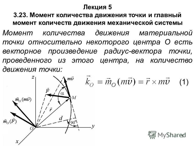 Момент количества движения точки