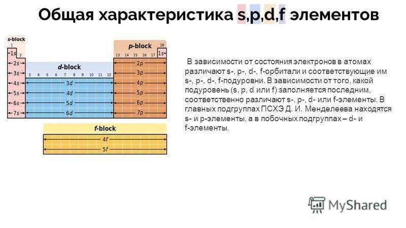 презентация на тему общая характеристика p элементов