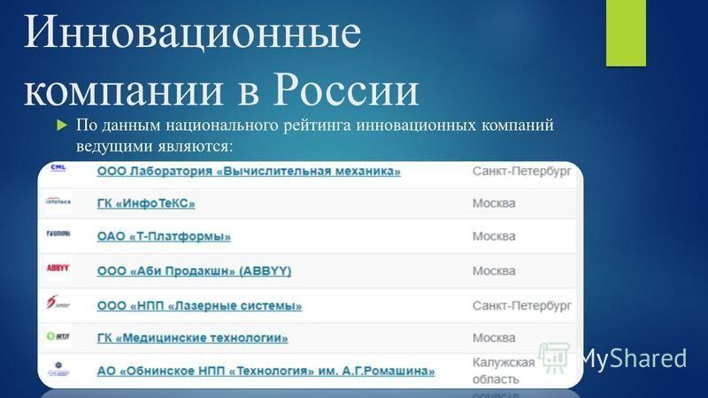 Инновационные компании в России По данным национального рейтинга инновационных компаний ведущими являются: