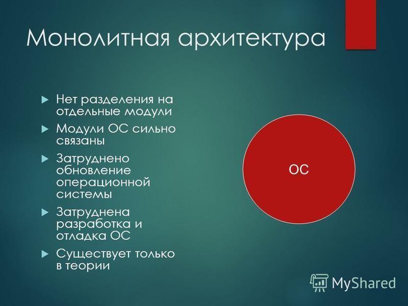 Монолитная архитектура Нет разделения на отдельные модули Модули ОС сильно связаны Затруднено обновление операционной системы Затруднена разработка и отладка ОС Существует только в теории ОС
