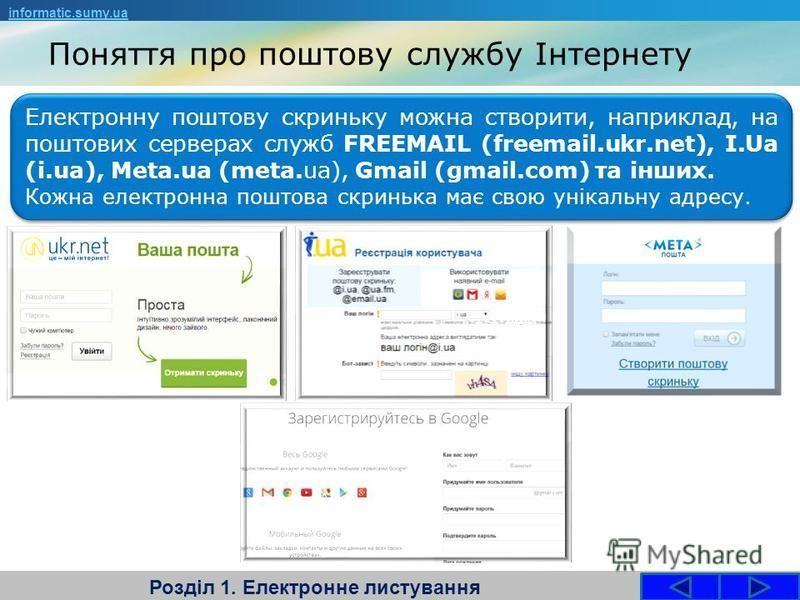 Поняття про поштову службу Інтернету Розділ 1. Електронне листування informatic.sumy.ua Електронну поштову скриньку можна створити, наприклад, на поштових серверах служб FREEMAIL (freemail.ukr.net), I.Ua (i.ua), Meta.ua (meta.ua), Gmail (gmail.com) т