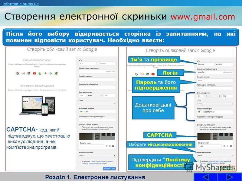 Створення електронної скриньки www.gmail.com Розділ 1. Електронне листування informatic.sumy.ua Після його вибору відкривається сторінка із запитаннями, на які повинен відповісти користувач. Необхідно ввести: Логін Пароль та його підтвердження Додатк