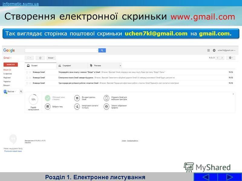 Створення електронної скриньки www.gmail.com Розділ 1. Електронне листування informatic.sumy.ua Так виглядає сторінка поштової скриньки uchen7kl@gmail.com на gmail.com.