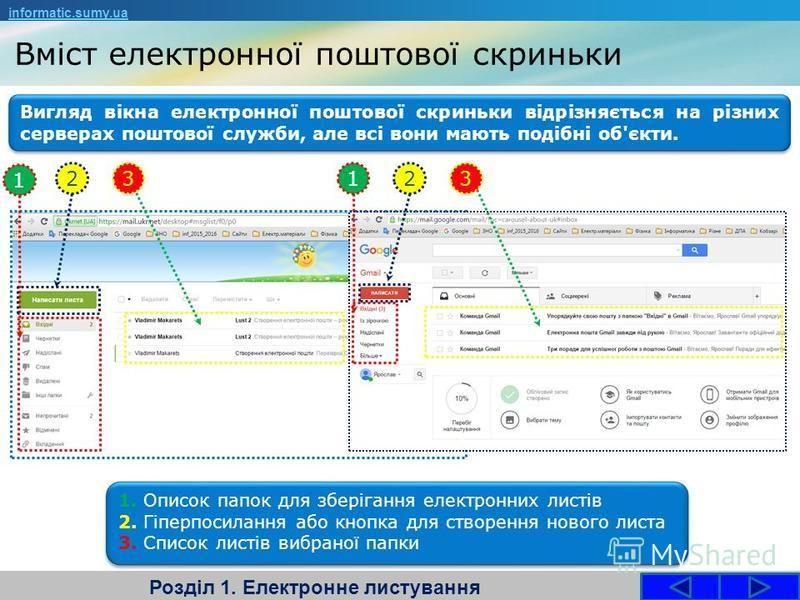 Вміст електронної поштової скриньки Розділ 1. Електронне листування informatic.sumy.ua Вигляд вікна електронної поштової скриньки відрізняється на різних серверах поштової служби, але всі вони мають подібні об'єкти. 1. Описок папок для зберігання еле