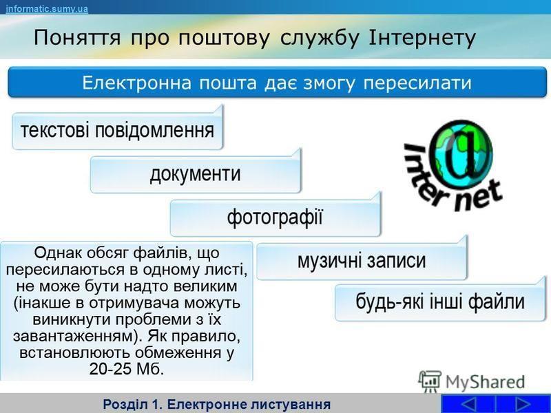 Поняття про поштову службу Інтернету Розділ 1. Електронне листування informatic.sumy.ua Електронна пошта дає змогу пересилати