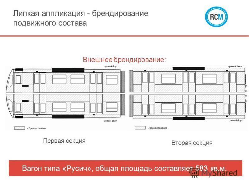 Внешнее брендирование: Первая секция Вторая секция Липкая аппликация - брендирование подвижного состава Вагон типа «Русич», общая площадь составляет 583 кв.м.