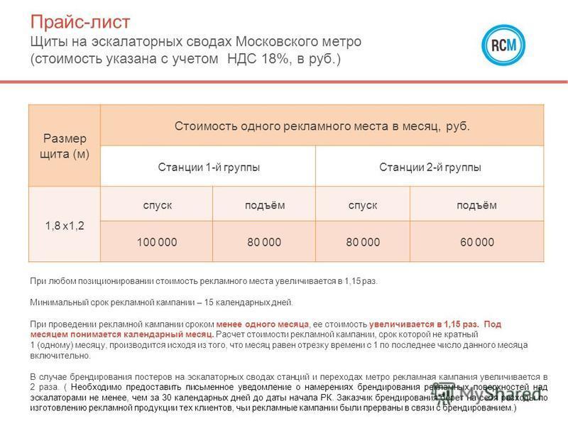 Прайс-лист Щиты на эскалаторных сводах Московского метро (стоимость указана с учетомНДС 18%, в руб.) Размер щита (м) Стоимость одного рекламного места в месяц, руб. Станции 1-й группы Станции 2-й группы 1,8 х 1,2 спускподъёмспускподъём 100 00080 000