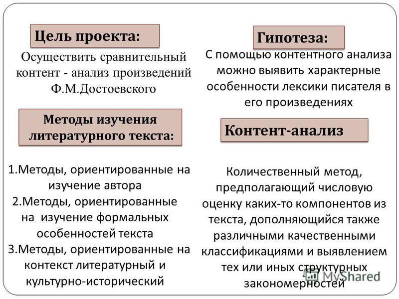 Цель проекта : Осуществить сравнительный контент - анализ произведений Ф.М.Достоевского Гипотеза : С помощью контентного анализа можно выявить характерные особенности лексики писателя в его произведениях Методы изучения литературного текста : Методы