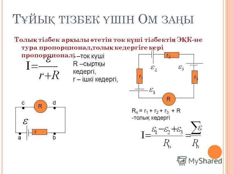 Т Ұ ЙЫ Қ ТІЗБЕК Ү ШІН О М ЗА Ң Ы Толы қ тізбек ар қ ылы ө тетін ток к ү ші тізбекті ң Э Қ К-не тура пропорционал,толы қ кедергіге кері пропорционал. I –ток күші R –сыртқы кедергі, r – ішкі кедергі, R r ab cd r2r2 r3r3 r1r1 R R п = r 1 + r 2 + r 3 + R