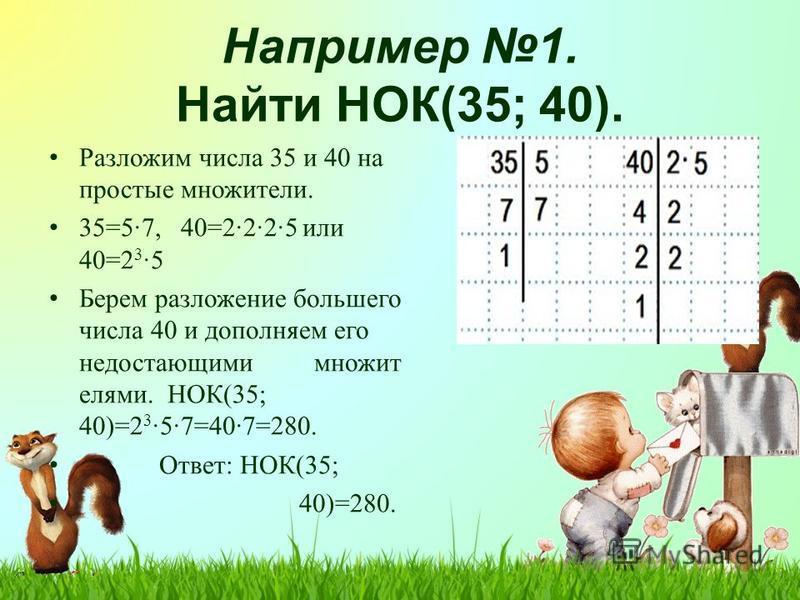 Например 1. Найти НОК(35; 40). Разложим числа 35 и 40 на простые множители. 35=57, 40=2225 или 40=2 3 5 Берем разложение большего числа 40 и дополняем его недостающими множит елями. НОК(35; 40)=2 3 57=407=280. Ответ: НОК(35; 40)=280.