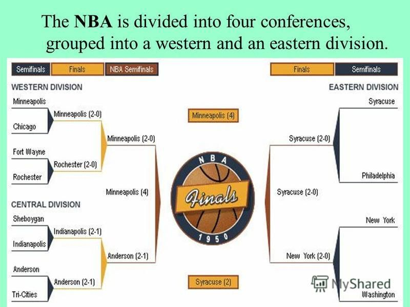 In the 70s the American Championship was divided into two leagues: the ABA (American Basketball Association), which does not exist any longer and which played with a blue, red and white ball and the NBA (National Basketball Association). The NBA is a