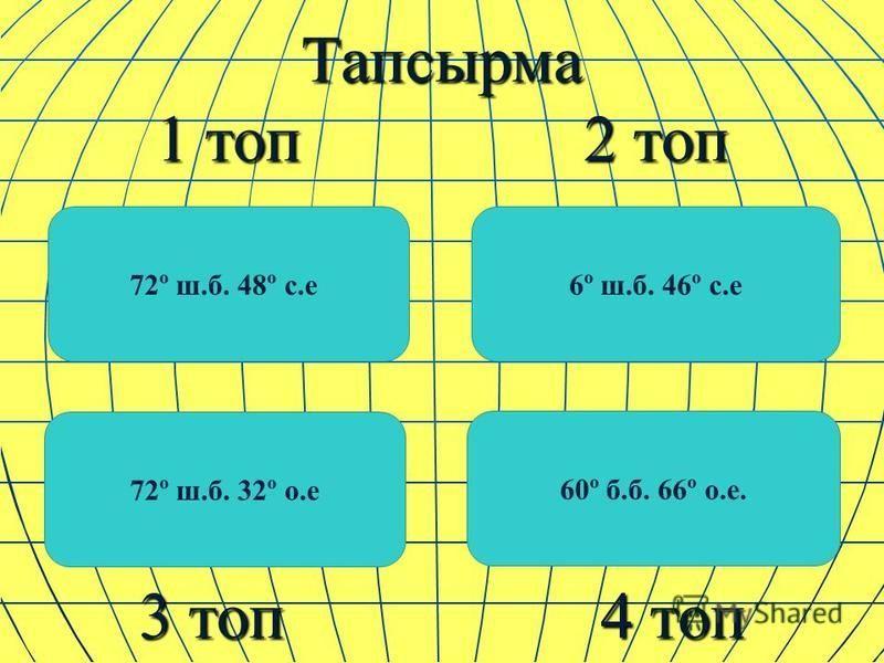 Тапсырма 1 топ 2 топ 3 топ 4 топ 72º ш.б. 48º с.е 60º б.б. 66º о.е. 6º ш.б. 46º с.е 72º ш.б. 32º о.е