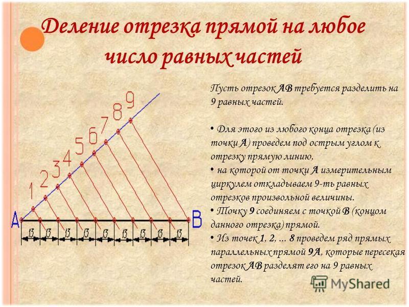 Деление отрезка прямой на любое число равных частей Пусть отрезок АВ требуется разделить на 9 равных частей. Для этого из любого конца отрезка (из точки А) проведем под острым углом к отрезку прямую линию, на которой от точки А измерительным циркулем