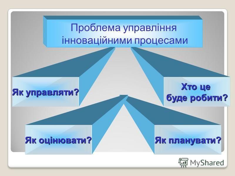 Проблема управління інноваційними процесами Як управляти? Хто це буде робити? Як планувати? Як оцінювати?
