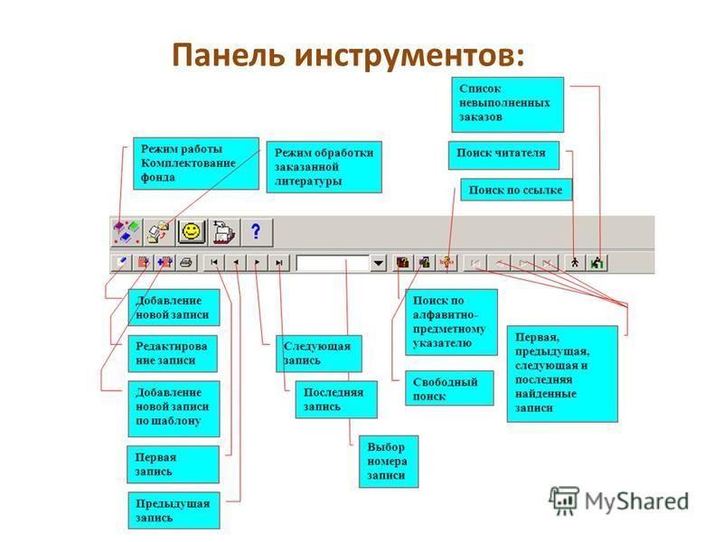 Панель инструментов: