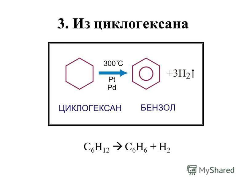 3. Из циклогексана С 6 Н 12 С 6 Н 6 + Н 2