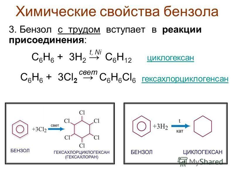 Химические свойства бензола 3. Бензол с трудом вступает в реакции присоединения: С 6 Н 6 + 3Н 2 С 6 Н 12 С 6 Н 6 + 3Cl 2 С 6 Н 6 Cl 6 t, Ni циклогексан гексахлорциклогексан свет