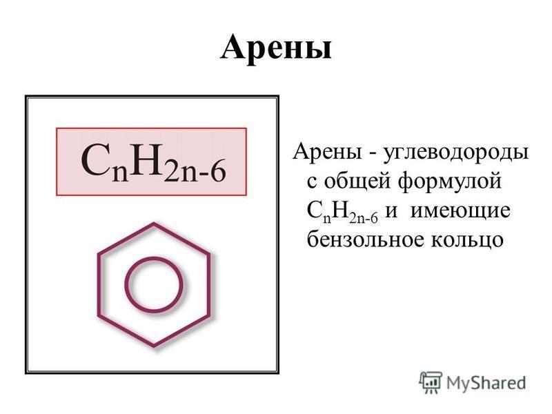 Арены Арены - углеводороды с общей формулой C n H 2n-6 и имеющие бензольное кольцо