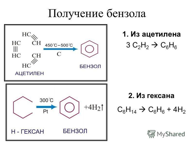 Получение бензола 1. Из ацетилена 3 С 2 Н 2 C 6 H 6 2. Из гексана C 6 H 14 C 6 H 6 + 4H 2