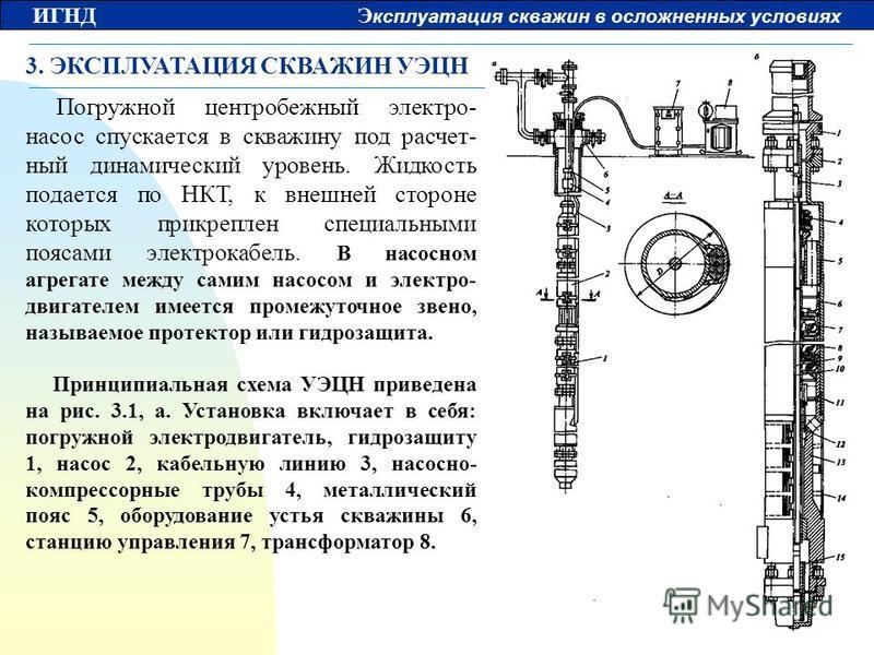 ИГНД Э ксплуатация скважин в осложненных условиях 3. ЭКСПЛУАТАЦИЯ СКВАЖИН УЭЦН Погружной центробежный электро- насос спускается в скважину под расчет- ный динамический уровень. Жидкость подается по НКТ, к внешней стороне которых прикреплен специальны