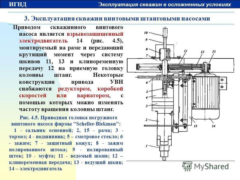 ИГНД Э ксплуатация скважин в осложненных условиях 3. Эксплуатация скважин винтовыми штанговыми насосами Приводом скважинного винтового насоса является взрывозащищенный электродвигатель 14 (рис. 4.5), монтируемый на раме и передающий крутящий момент ч