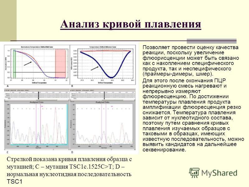 Анализ кривой плавления - Позволяет провести оценку качества реакции, поскольку увеличение флюоресценции может быть связано как с накоплением специфического продукта, так и неспецифического (праймеры-димеры, шмер). - Для этого после окончания ПЦР реа