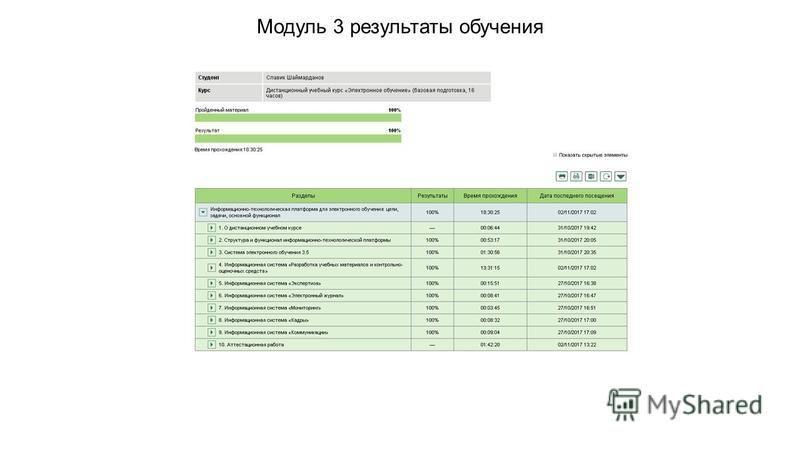 Модуль 3 результаты обучения