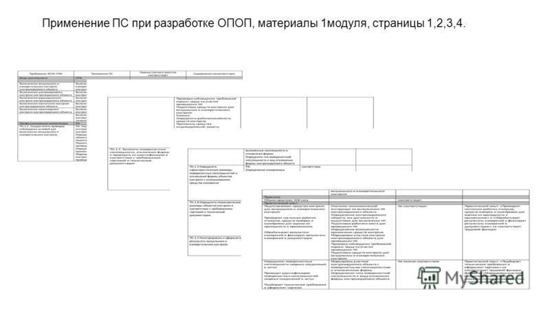 Применение ПС при разработке ОПОП, материалы 1 модуля, страницы 1,2,3,4.