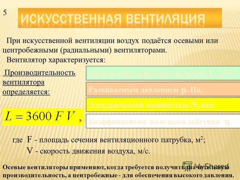 Рис. 14 Дефлекторы а - с плавным раструбом; б - эжекционный; в - трёхгранный; г - круглый. 4