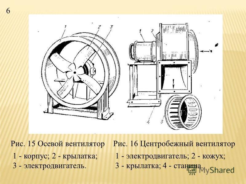 При искусственной вентиляции воздух подаётся осевыми или центробежными (радиальными) вентиляторами. Вентилятор характеризуется: Производительностью (подачей) L, м 3 /ч. Развиваемым давлением p, Па. Электрической мощностью N, квт. Коэффициентом полезн
