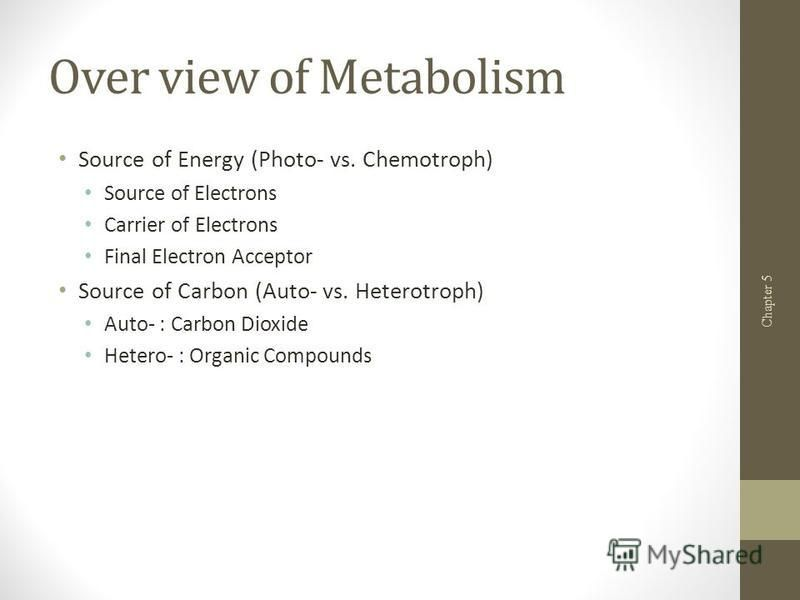 Over view of Metabolism Source of Energy (Photo- vs. Chemotroph) Source of Electrons Carrier of Electrons Final Electron Acceptor Source of Carbon (Auto- vs. Heterotroph) Auto- : Carbon Dioxide Hetero- : Organic Compounds Chapter 5