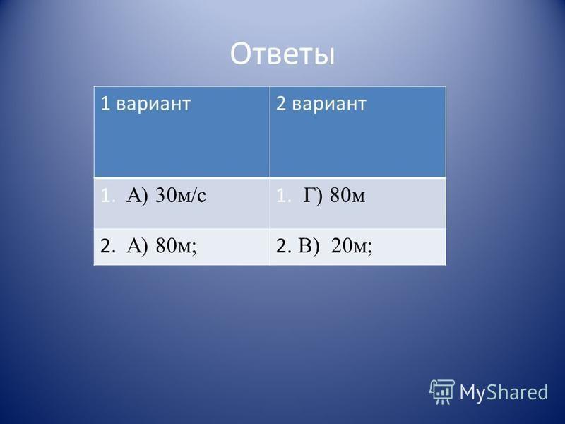 Ответы 1 вариант 2 вариант 1. А) 30 м/с 1. Г) 80 м 2. А) 80 м; 2. В) 20 м;