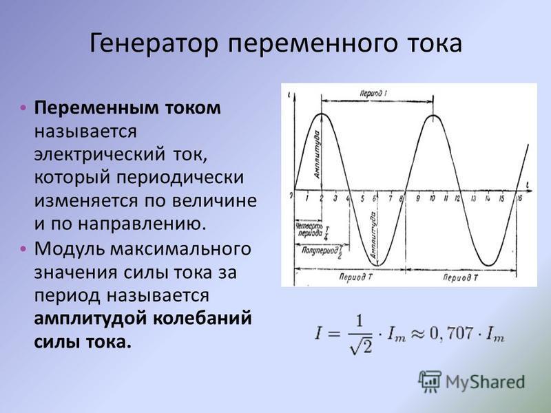 Генератор переменного тока Переменным током называется электрический ток, который периодически изменяется по величине и по направлению. Модуль максимального значения силы тока за период называется амплитудой колебаний силы тока.