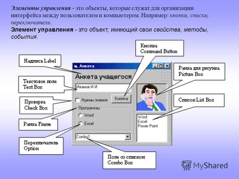 Элементы управления - это объекты, которые служат для организации интерфейса между пользователем и компьютером. Например: кнопки, списки, переключатели. Элемент управления - это объект, имеющий свои свойства, методы, события.